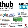 Open Source Repositories