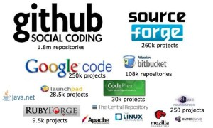 Open Source Repositories